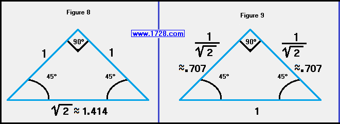 30 60 90 and 45 45 90 triangle calculator this graphic shows how to calculate the sides of a 45 45 90 triangle if you just know the length of one leg of a 45 45 90 triangle figure 8 publicscrutiny Images