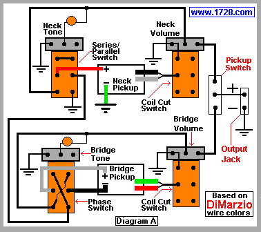 Gibson's Line Of Jimmy Page Les Paul Wiring Diagram from www.1728.org