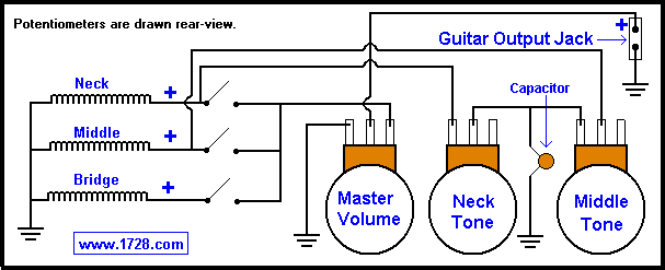 Guitar Wiring Site