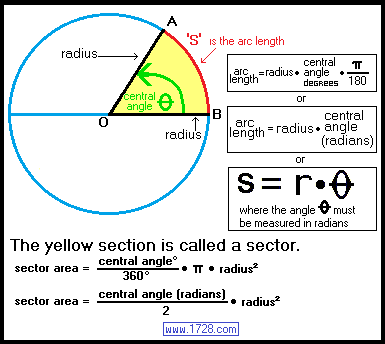 ARC LENGTH, RADIUS and CENTRAL ANGLE CALCULATOR