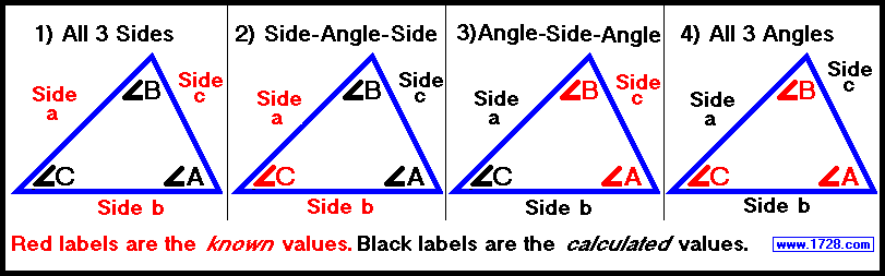 Triangle calculator solves 4 cases of triangles sss sas asa aaa publicscrutiny Images