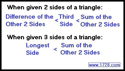 Triangle Inequality Theorem Calculator